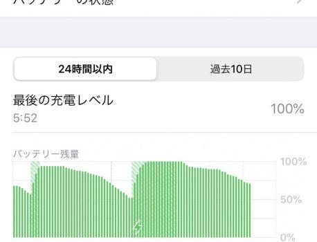【Apple公式情報!!】iPhoneのバッテリーを長持ちさせる方法